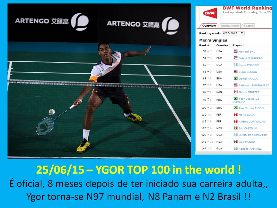 Ygor alcança o Top100 do ranking Mundial
